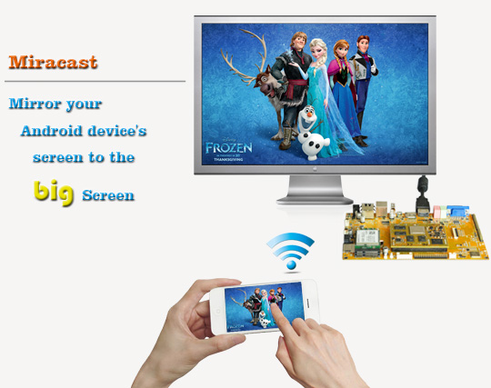 miracast-wifi- display